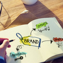 What branding can do for your church, ministry or school