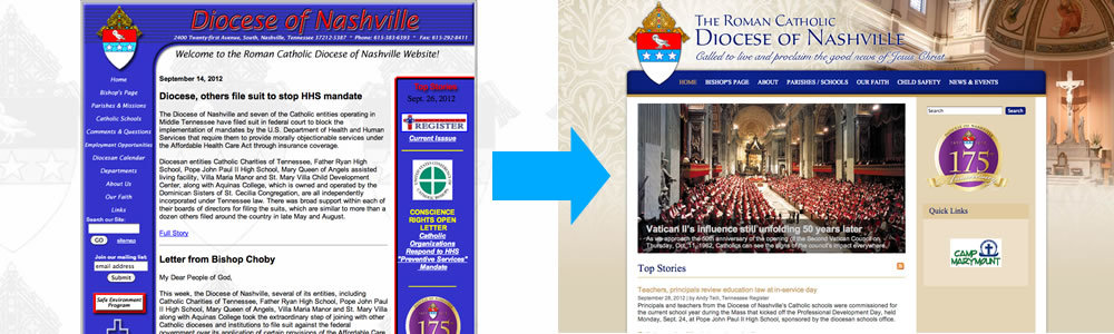 Diocese of Nashville website