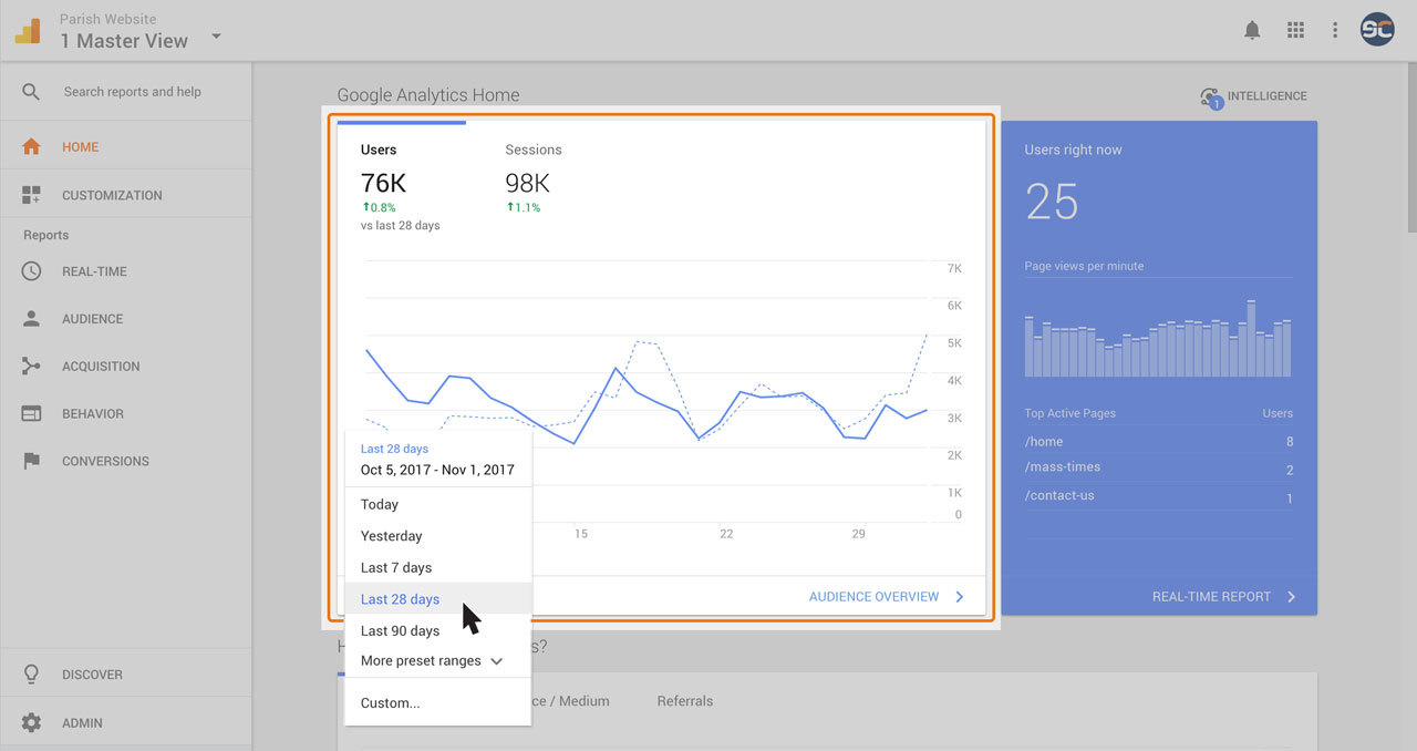 Google Analytics Monthly Visitors