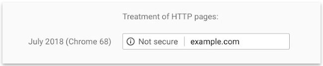 Chrome marks HTTP pages as Not Secure