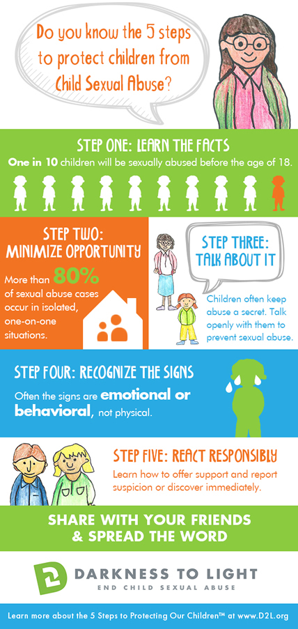 Five steps to protect children from Child Sexual Abuse