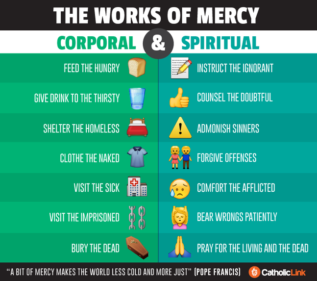 Corporal and Spiritual Acts of Mercy