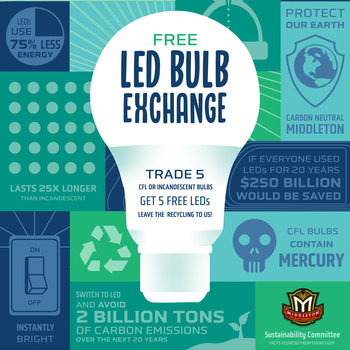 Creation Care lightbulb exchange