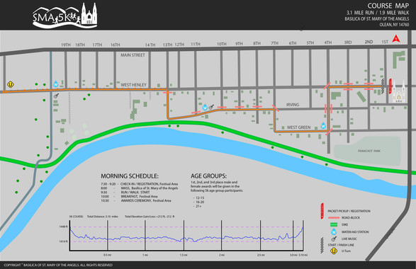 Course Map: