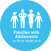 Families with Adolescents - 13 to 18 year old children and teenagers