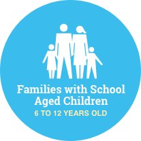 Families with school aged children 6 to 12 years old