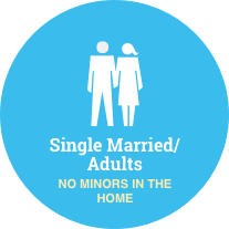 Adults in Faith - Single and Married - no minors in the home
