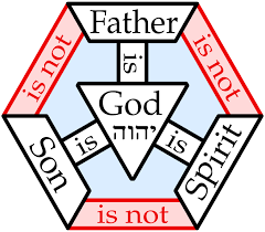 Understanding the Trinity Series