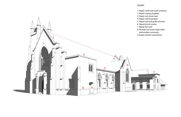 Exterior Church Renovation Plans