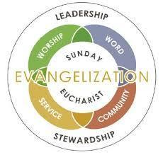 Evangelization Meeting