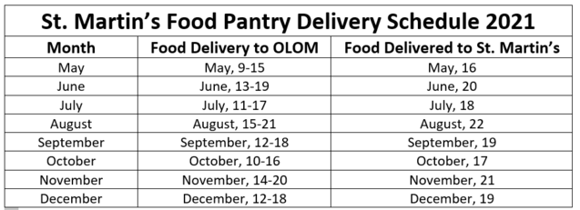 St. Martin's Food Pantry Delivery Schedule 2021