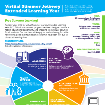 2020 NYC Summer Journey Extended Learning Year – Student Registration