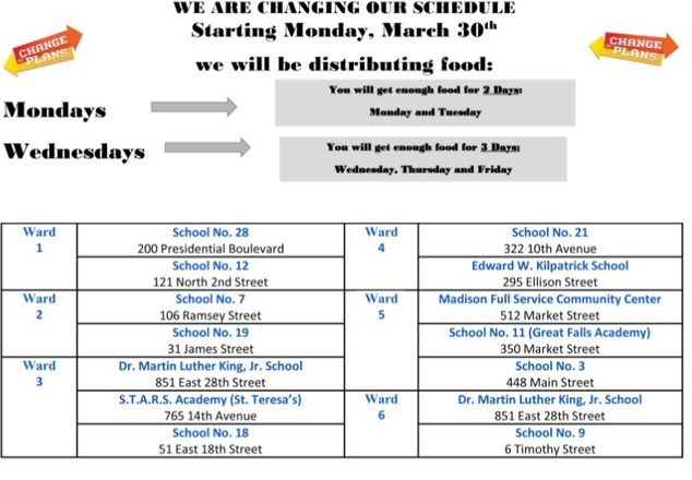Updated Food Distribution Paterson NJ Schools