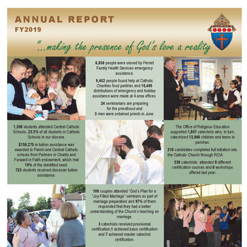 Diocese ends year with operating deficit