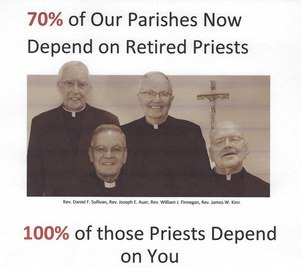 Collection for the Fund for Retired Priests of the Archdiocese of Chicago