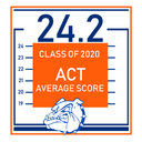St. Teresa Seniors Earn Decade High ACT Composite Score