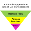 A Catholic Approach to End of Life Care Decisions