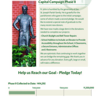 Capital Campaign Progress 4.14.19