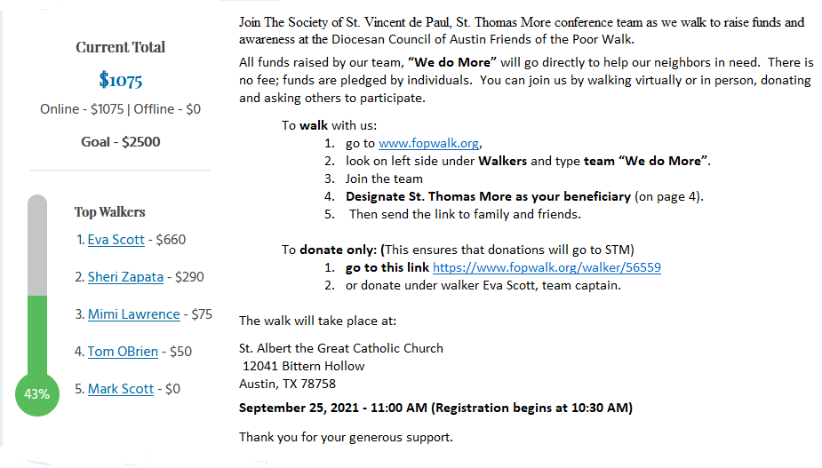 Friends of the Poor Current contribution totals, and sign-up instructions