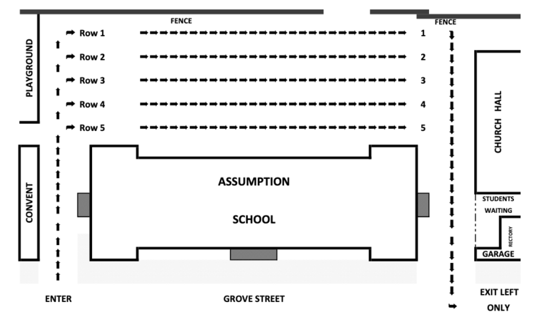 Carline Diagram