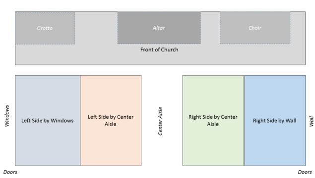 Chair Sections Overview