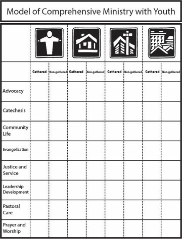 Comprehensive Youth Ministry Grid