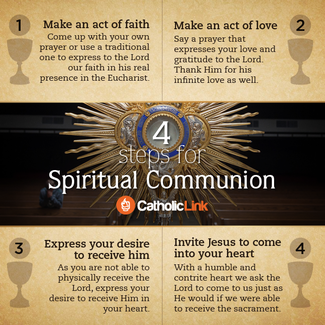 Infographic: 4 Steps for Spiritual Communion: Make an act of faith; Make an act of love; Express your desire to receive him; Invite Jesus to come into your heart.
