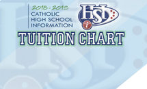 Catholic High School information tuition chart