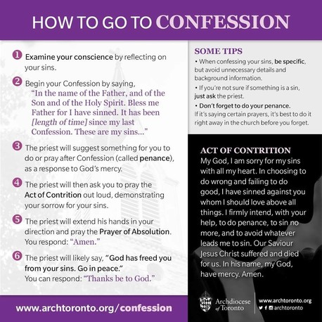 how to go to confession steps