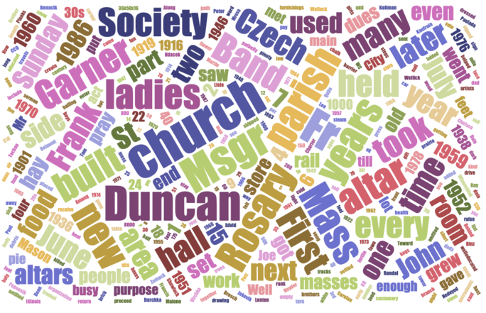 Duncan Word Cloud