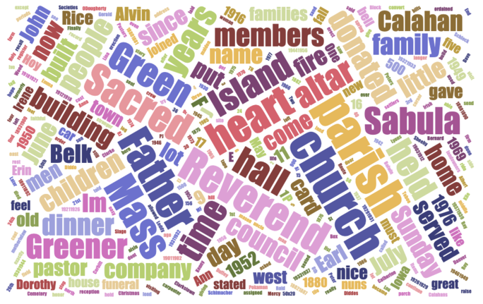 Green Island Word Cloud