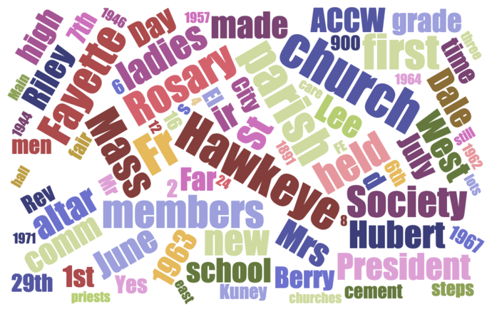 Hawkeye Word Cloud