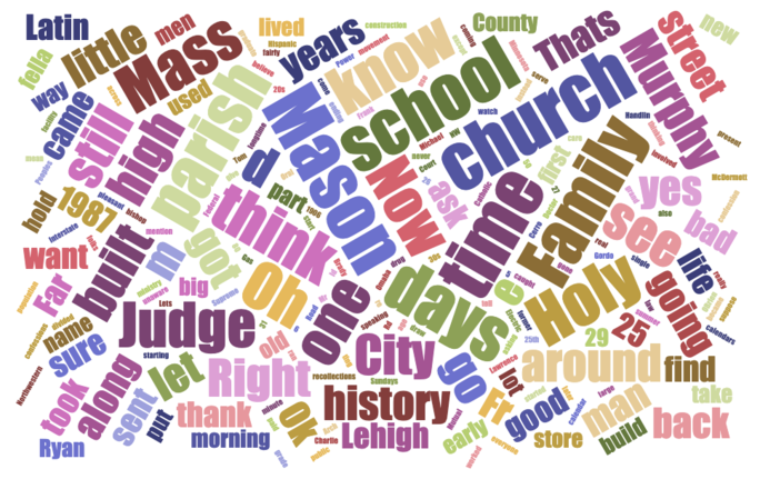 Mason City Word Cloud