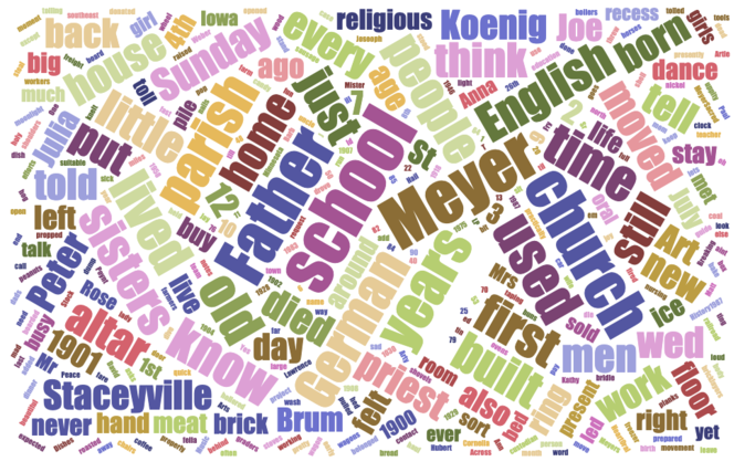 Meyer Word Cloud