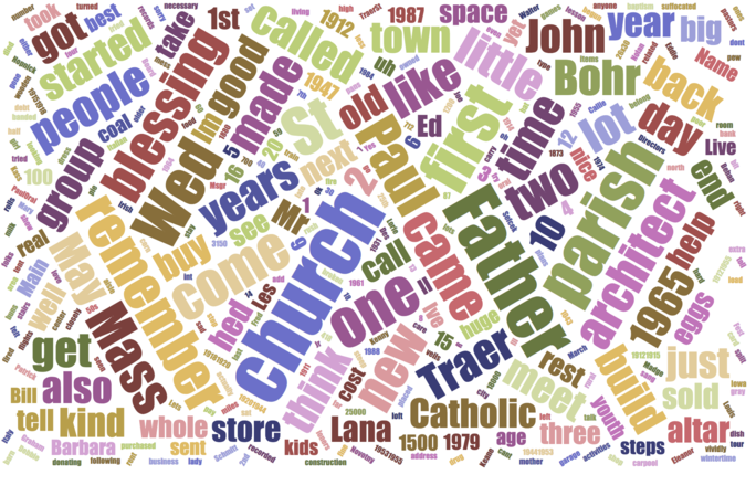 Traer-WordCloud
