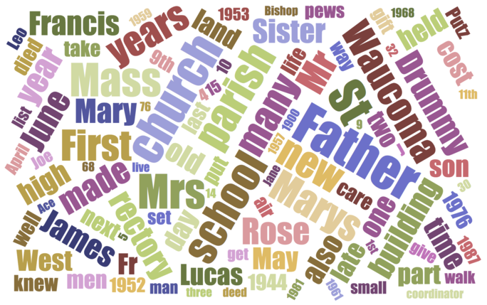 Waucoma-St Mary-Word Cloud