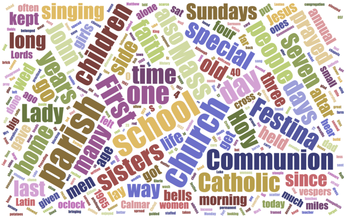 Festina-WordCloud