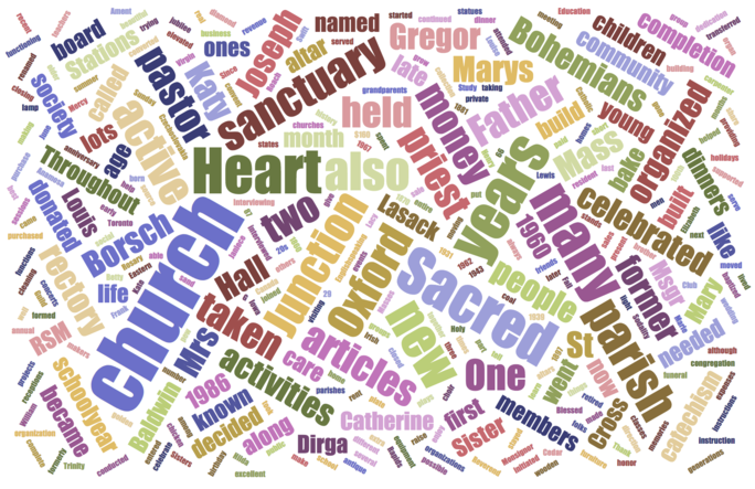 OxfordJunction_WordCloud