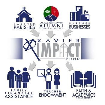 Introducing Xavier Impact Fund!