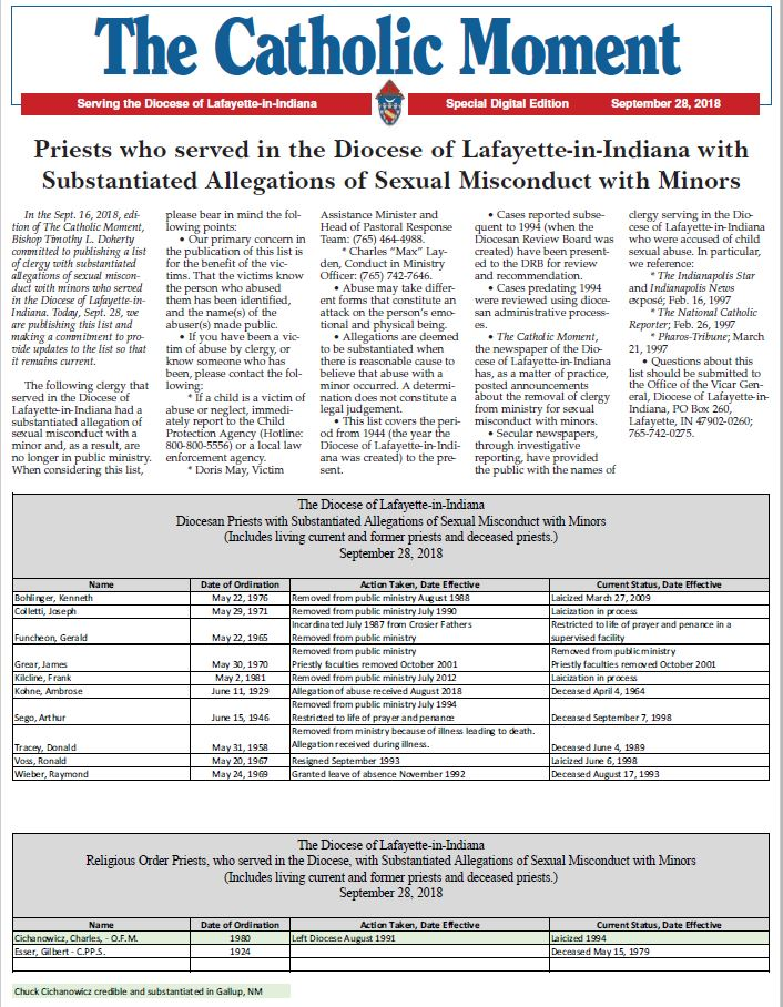 Lists of Accused Priests Released by Dioceses and Religious Institutes