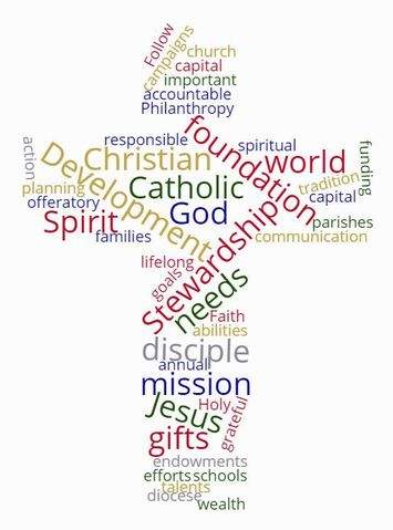 cross word cloud stewardship catholic jesus mission disciple foundation