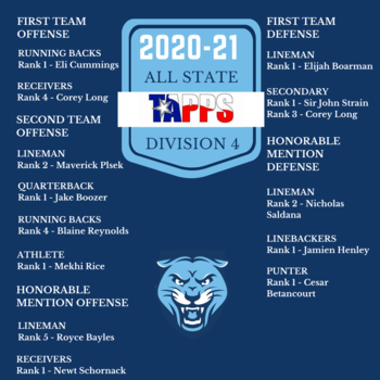 TAPPS All-State Honors