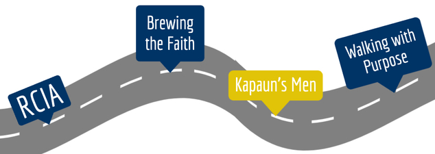 Roadmap of faith formation. Highlit: Kapaun's Men