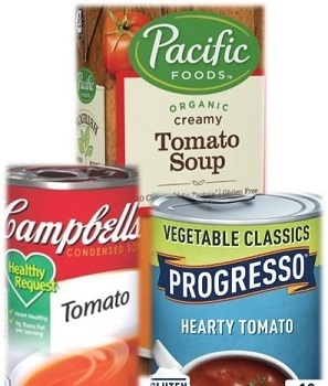 Food Pantry Needs for May