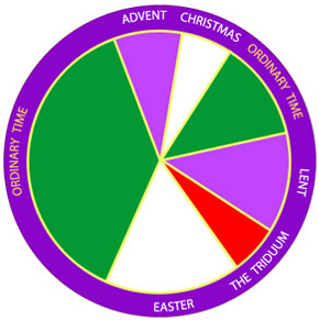 Our Liturgical Year Our Lady Of The Gulf Catholic Church
