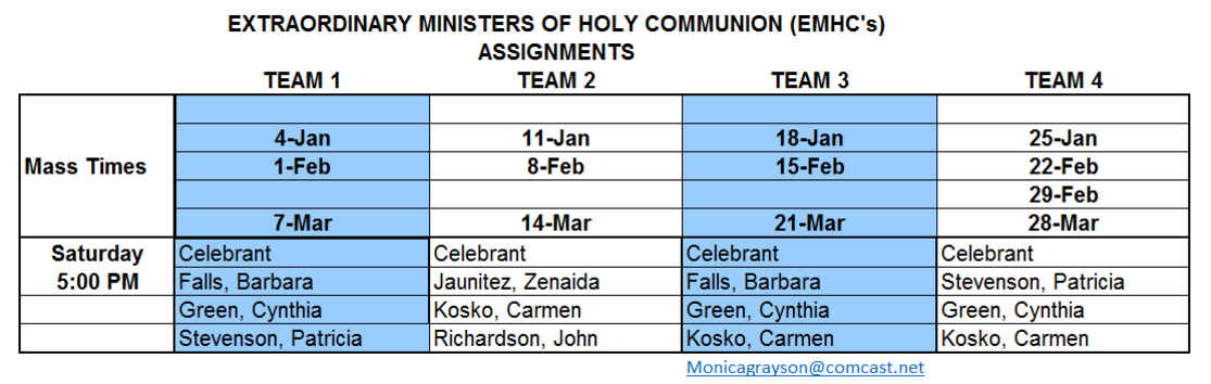 Extraordinary Ministers of Holy Communion (EHMC's)