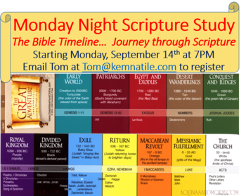 The Bible Timeline Scripture Study
