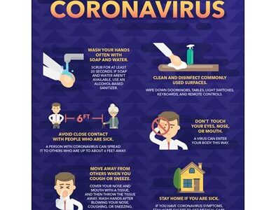 Safety in Our Churches during Covid-19 Pandemic