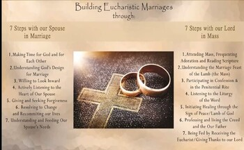 """Building a Eucharistic Marriage"" Virtual Marriage Course"