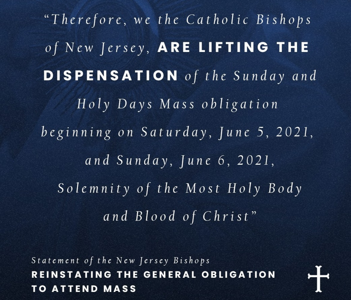 Please read concerning the lifting of the Sunday Mass Dispensation